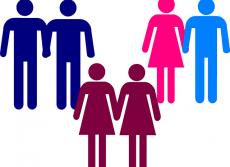 igualdad LGTB
